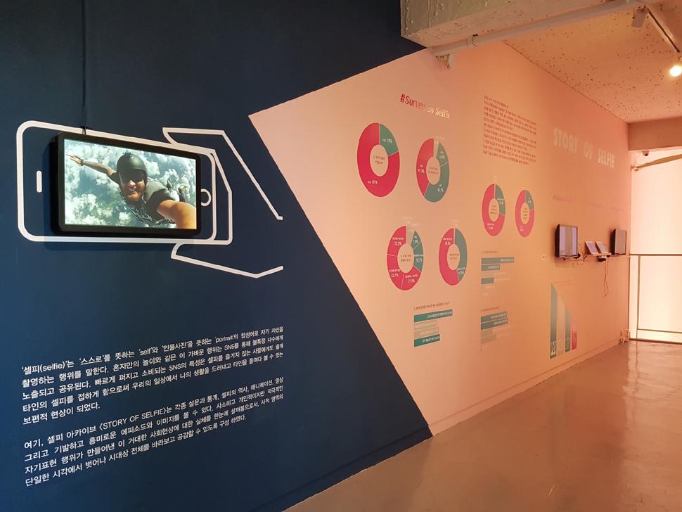 2층 전시장에 설치된 셀피 아카이브. 각종 설문과 통계, 셀피의 역사, 애니메이션, 영상, 흥미로운 에피소드 등을 볼 수 있다.