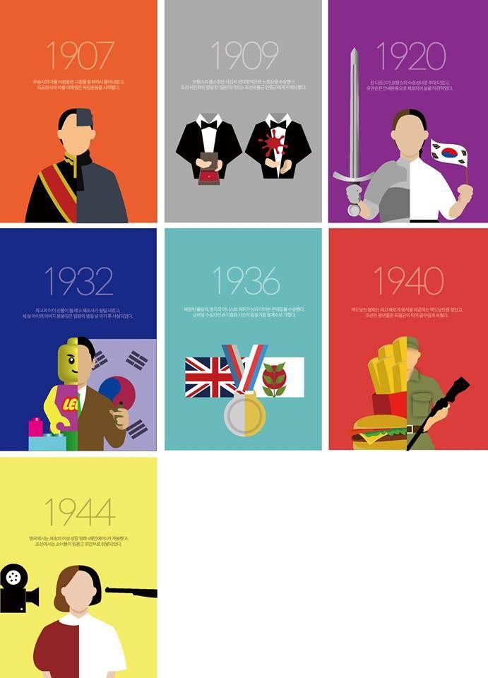 이유정, <조선마라톤 7연작>. 1907년부터 1932년을 거쳐 1944년까지 세계적으로 주목받은 사건을 비교했다.(사진제공: 예술배달부)